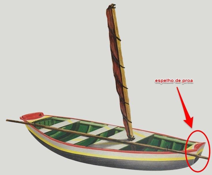 Espelho de proa da Biana (Fonte: Embarcações Maranhenses)