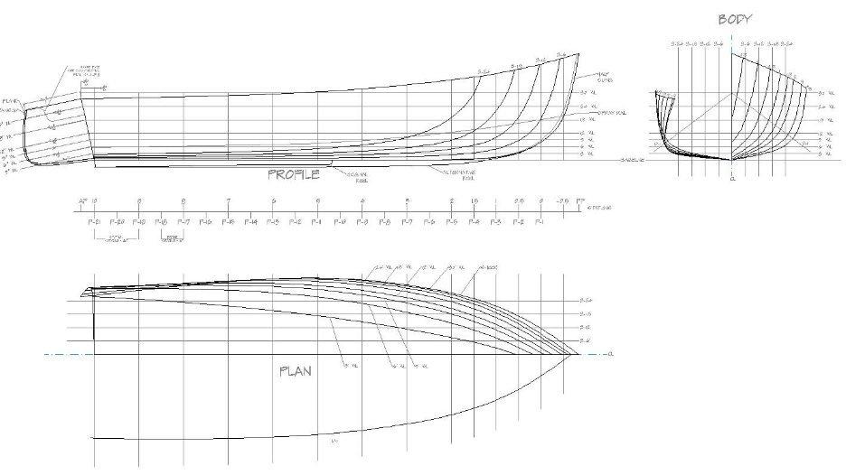 Plano de Linhas (Fonte: Cássio Neres)