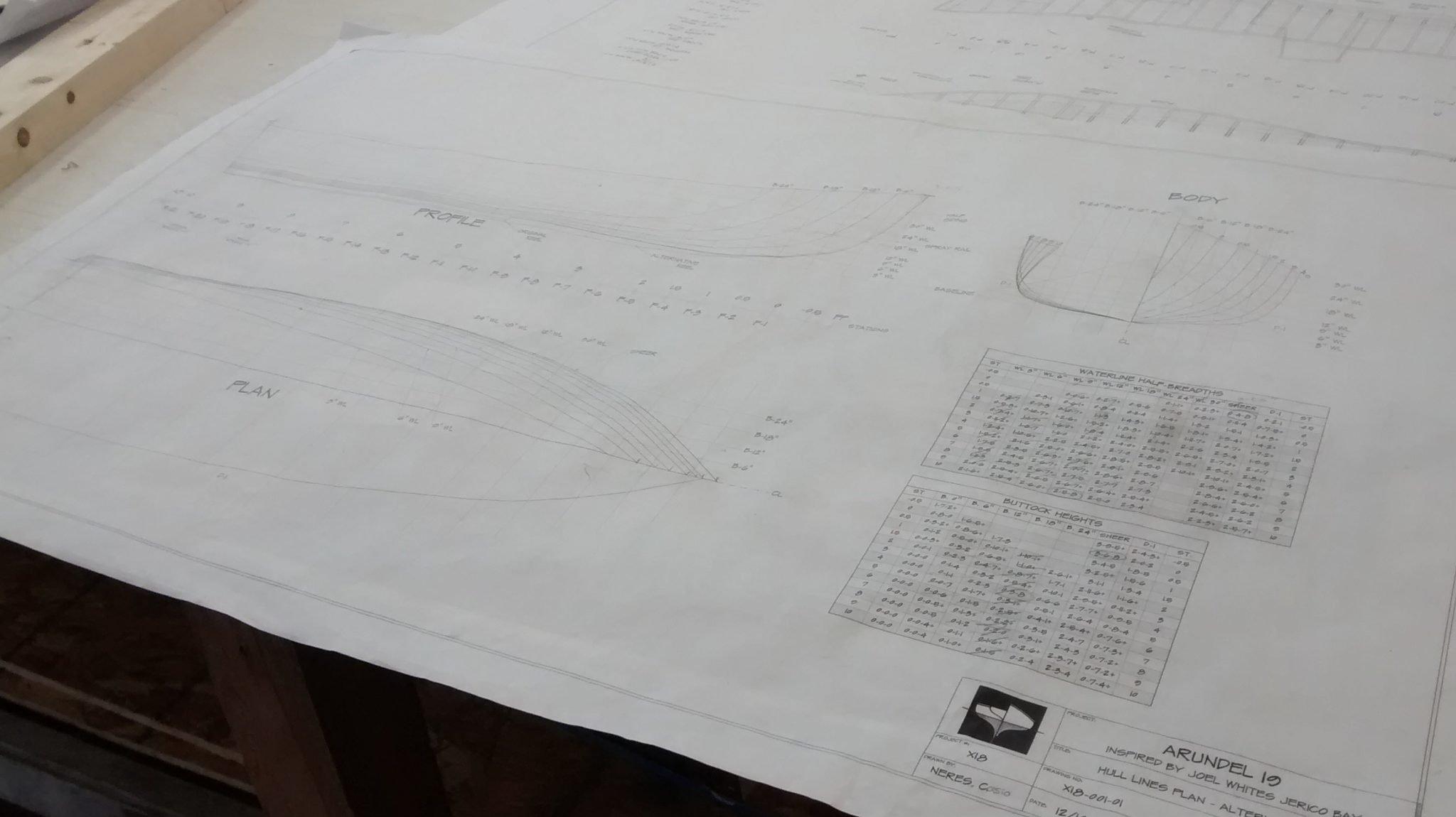Plano de linhas (Fonte: Cassio Neres)