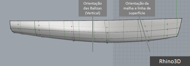 Orientação das balizas, malha e linhas de superfície.